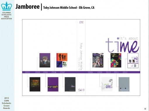 Jamboree Yearbook, Toby Johnson Middle School, Elk Grove, CA