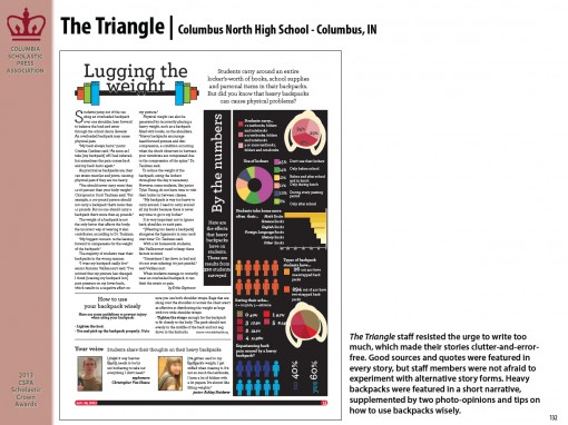 The Triangle Newspaper, Columbus North High School, Columbus, IN