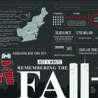"2015 Gold Circle — High School Digital Media Informational graphics DM36. — First Place Scott Liu and Alex Yu, ""Remembering the Fall,"" HiLite, Carmel High School, Carmel, IN."