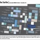 The Surfer Yearbook, Coronado School, Corronado, CA